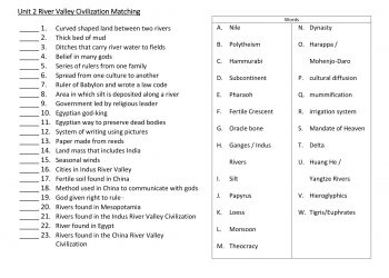 WORKSHEET - Ancient River Valley Civilization Review-4