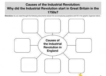 WORKSHEET - Industrial revolution-1